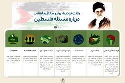 اینفوگرافیک | ۷ توصیه رهبر معظم انقلاب درباره مسئله فلسطین